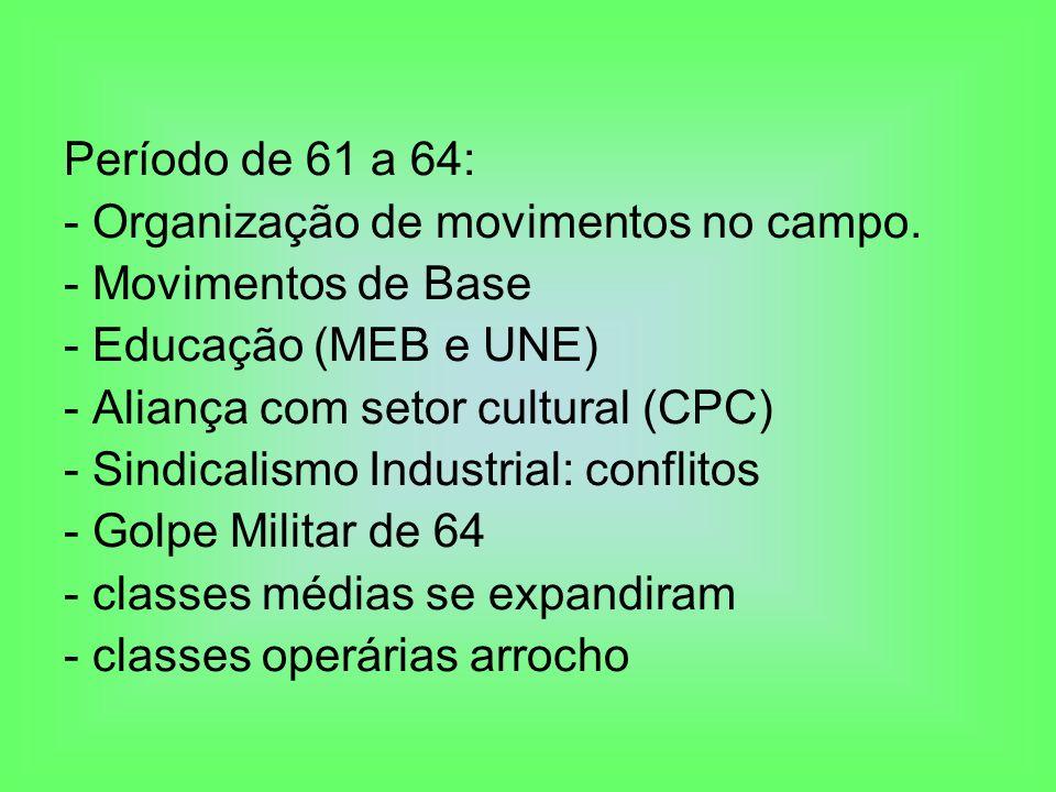 Período de 61 a 64: - Organização de movimentos no campo. - Movimentos de Base - Educação (MEB e UNE) - Aliança com setor cultural (CPC) - Sindicalism