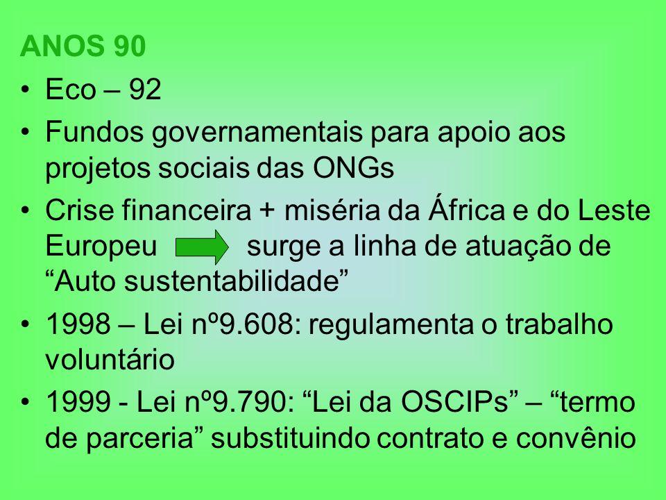 ANOS 90 Eco – 92 Fundos governamentais para apoio aos projetos sociais das ONGs Crise financeira + miséria da África e do Leste Europeu surge a linha
