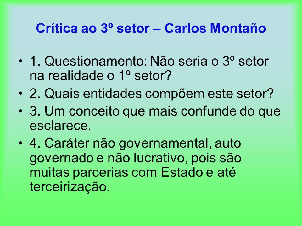 Crítica ao 3º setor – Carlos Montaño 1. Questionamento: Não seria o 3º setor na realidade o 1º setor? 2. Quais entidades compõem este setor? 3. Um con