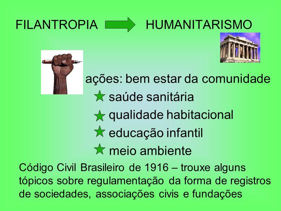 FILANTROPIA HUMANITARISMO ações: bem estar da comunidade saúde sanitária qualidade habitacional educação infantil meio ambiente Código Civil Brasileir