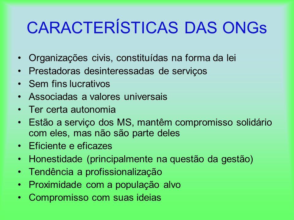 CARACTERÍSTICAS DAS ONGs Organizações civis, constituídas na forma da lei Prestadoras desinteressadas de serviços Sem fins lucrativos Associadas a val