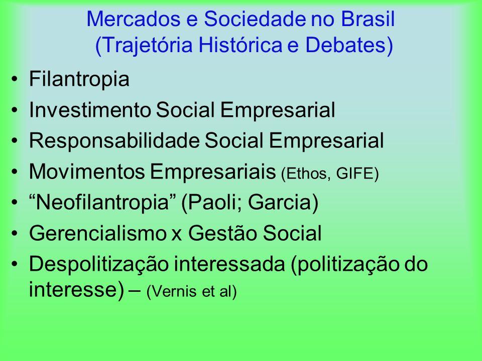Mercados e Sociedade no Brasil (Trajetória Histórica e Debates) Filantropia Investimento Social Empresarial Responsabilidade Social Empresarial Movime