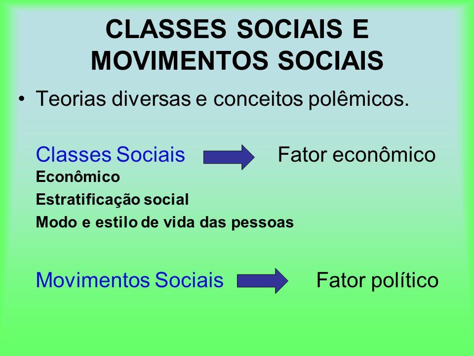 CLASSES SOCIAIS E MOVIMENTOS SOCIAIS Teorias diversas e conceitos polêmicos. Classes Sociais Fator econômico Econômico Estratificação social Modo e es