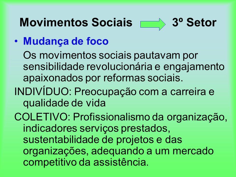 Movimentos Sociais 3º Setor Mudança de foco Os movimentos sociais pautavam por sensibilidade revolucionária e engajamento apaixonados por reformas soc