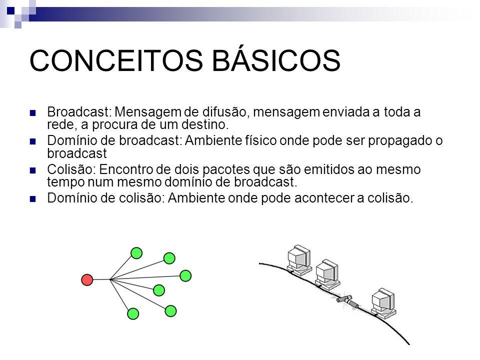 TOPOGÍA EM BARRAMENTO Topología, onde todos os equipamentos estão conectados a um cabo principal conhecido com backbone o tronco.Utiliza um único domínio de broadcast e de colição.