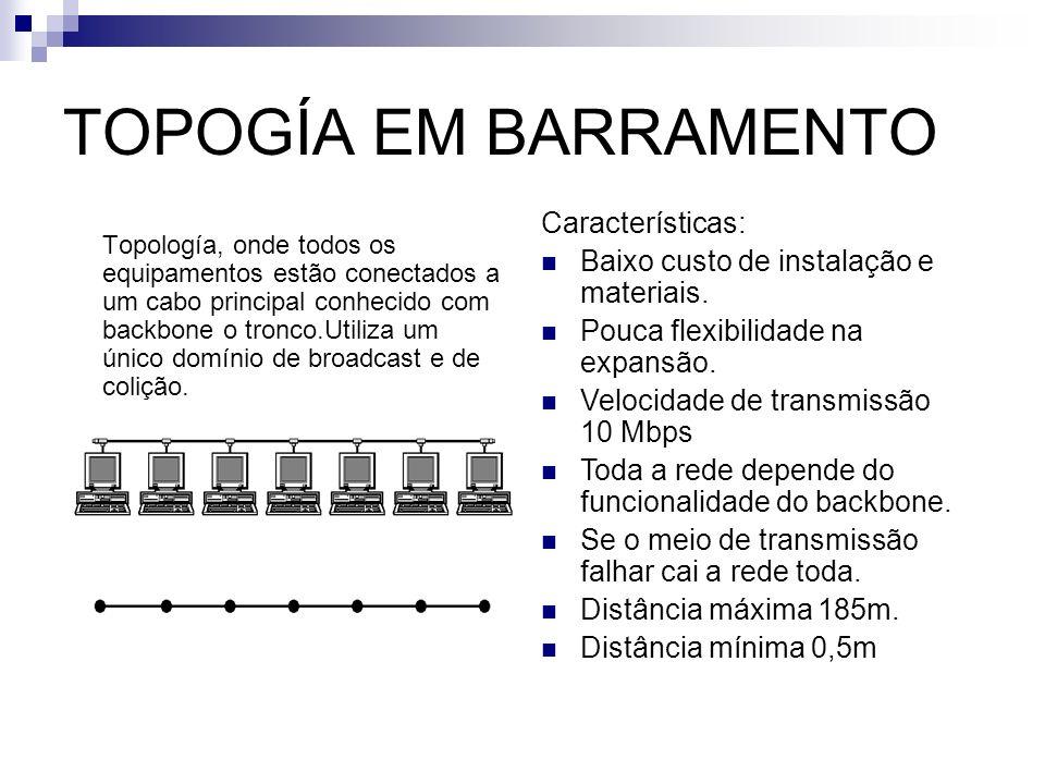 Componentes Cabo coaxial é um tipo de cabo condutor usado para transmitir sinais elétricos.