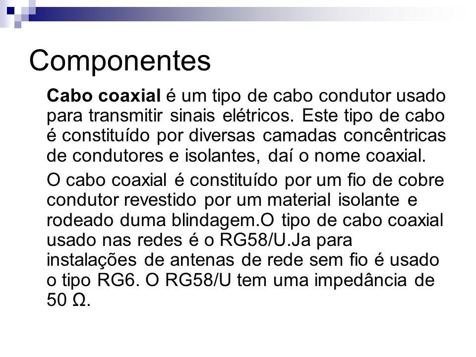 CABO COAXIAL RG58/U