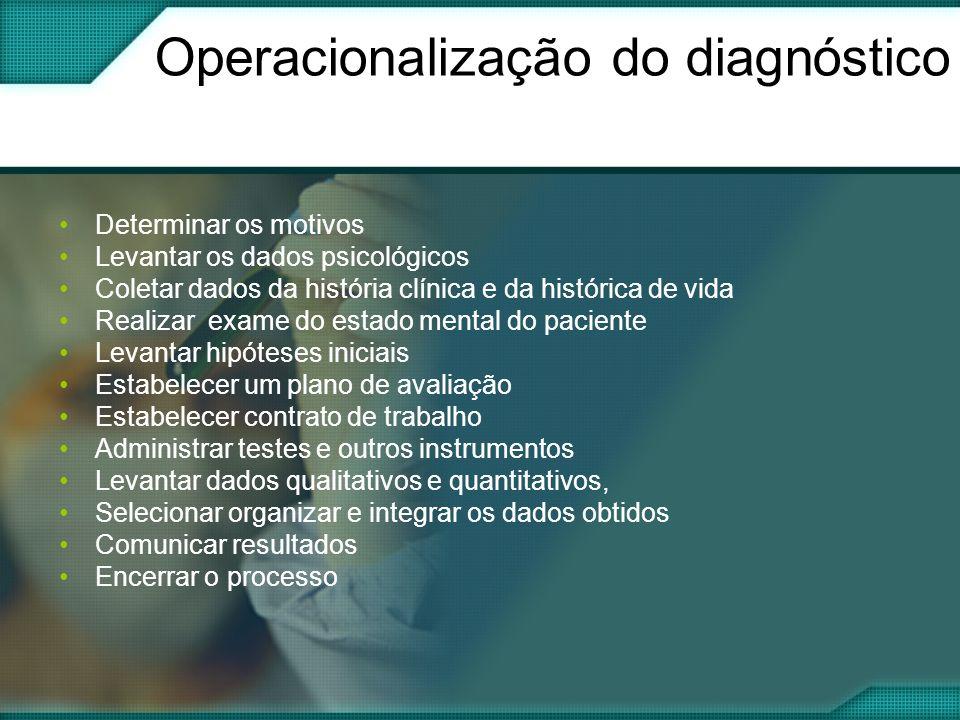 Operacionalização do diagnóstico Determinar os motivos Levantar os dados psicológicos Coletar dados da história clínica e da histórica de vida Realiza