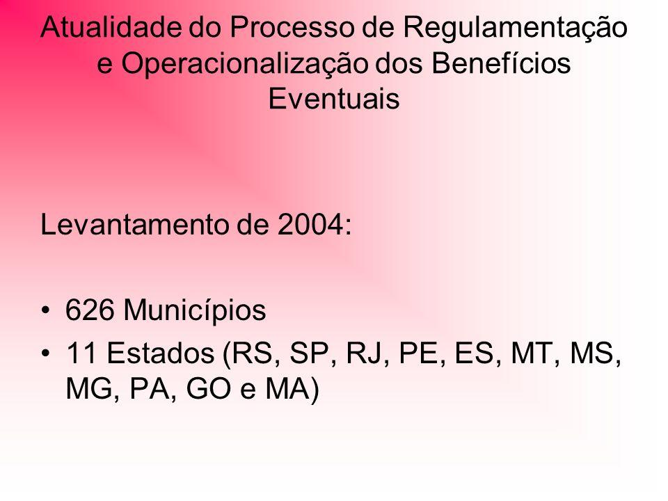 Atualidade do Processo de Regulamentação e Operacionalização dos Benefícios Eventuais Levantamento de 2004: 626 Municípios 11 Estados (RS, SP, RJ, PE, ES, MT, MS, MG, PA, GO e MA)