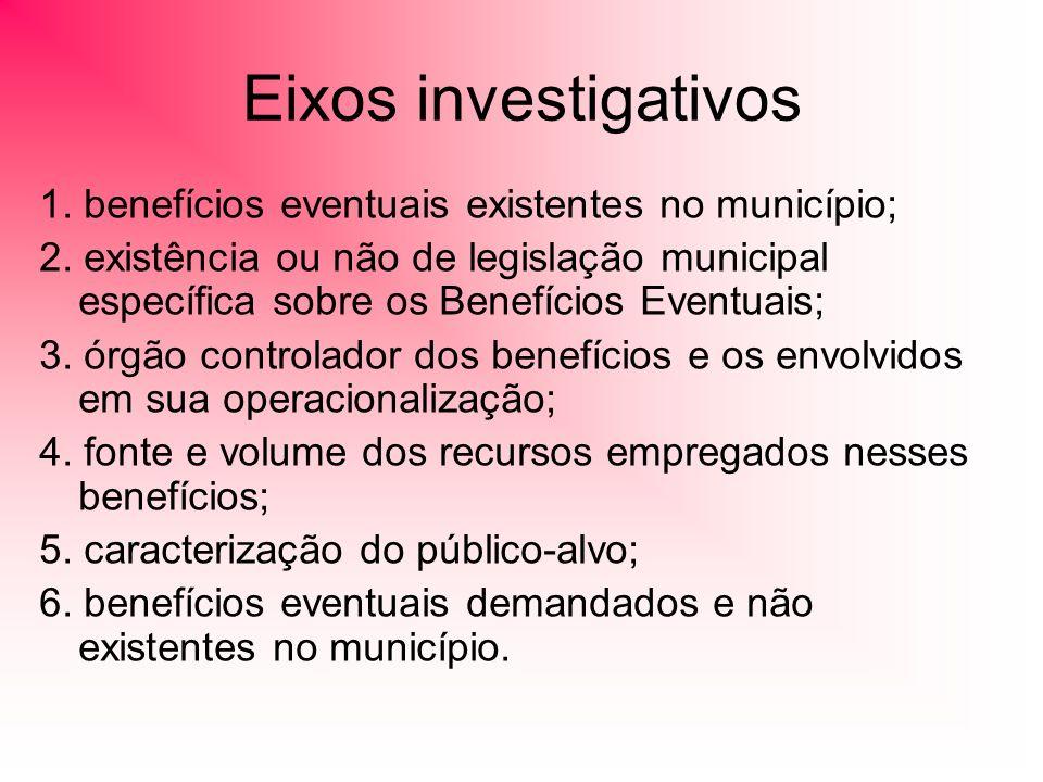 Eixos investigativos 1. benefícios eventuais existentes no município; 2. existência ou não de legislação municipal específica sobre os Benefícios Even