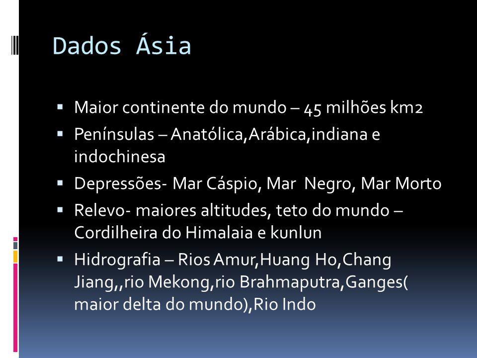 ÁSIA CENTRAL TODOS OS PAÍSES FAZIAM PARTE DA EX- URSS; ARMÊNIA, GEORGIA, AZERBAIJÃO (ESTADOS CAUCASOIDES), CASAQUISTÃO, QUIRQUISTÃO, TADJIQUISTÃO, TURCOMENISTÃO, UZBEQUISTÃO; ÁREA DE TRANSIÇÃO ENTRE O MUNDO EUROPEU, ÁRABE E CHINÊS, PRODUZINDO UMA GRANDE DIVERSIDADE ÉTNICA; RELEVO PREDOMINANTEMENTE MONTANHOSO CONTRASTANDO COM ÁREAS PLANAS (SEMI-ÁRIDAS E ÁRIDAS) NA PORÇÃO CENTRAL DA ÁSIA CAUCÁSICA; VEGETAÇÃO DE ESTEPES; INSTABILIDADE POLÍTICA E CONFLIITOS ÉTNICOS; REGIMES AUTORITÁRIOS E DITATORIAIS NO TADJIQUISTÃO E UZBEQUISTÃO; TODOS FAZEM PARTE DA CEI (UNIÃO COMERCIAL);