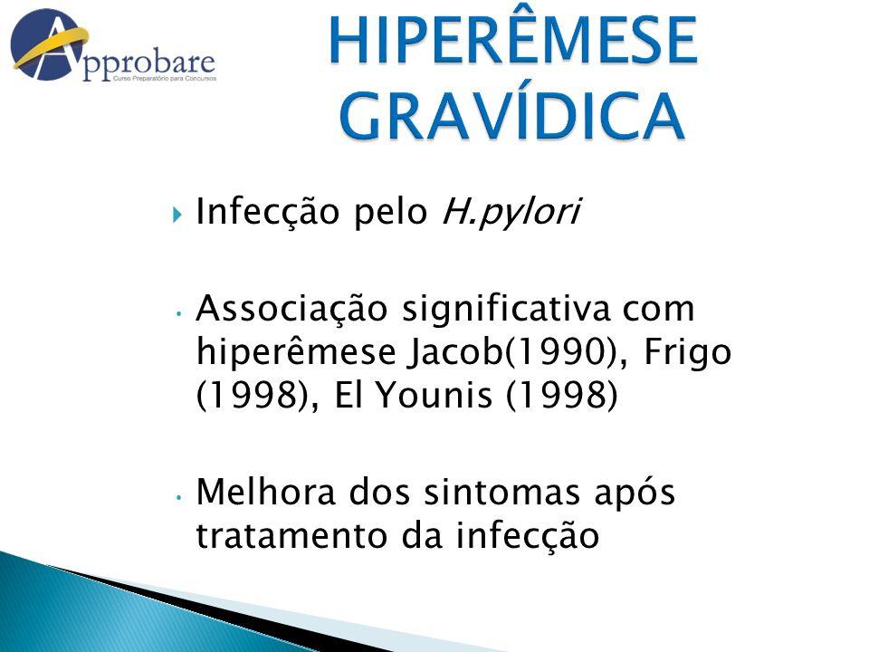 HIPERÊMESE GRAVÍDICA Infecção pelo H.pylori Associação significativa com hiperêmese Jacob(1990), Frigo (1998), El Younis (1998) Melhora dos sintomas a