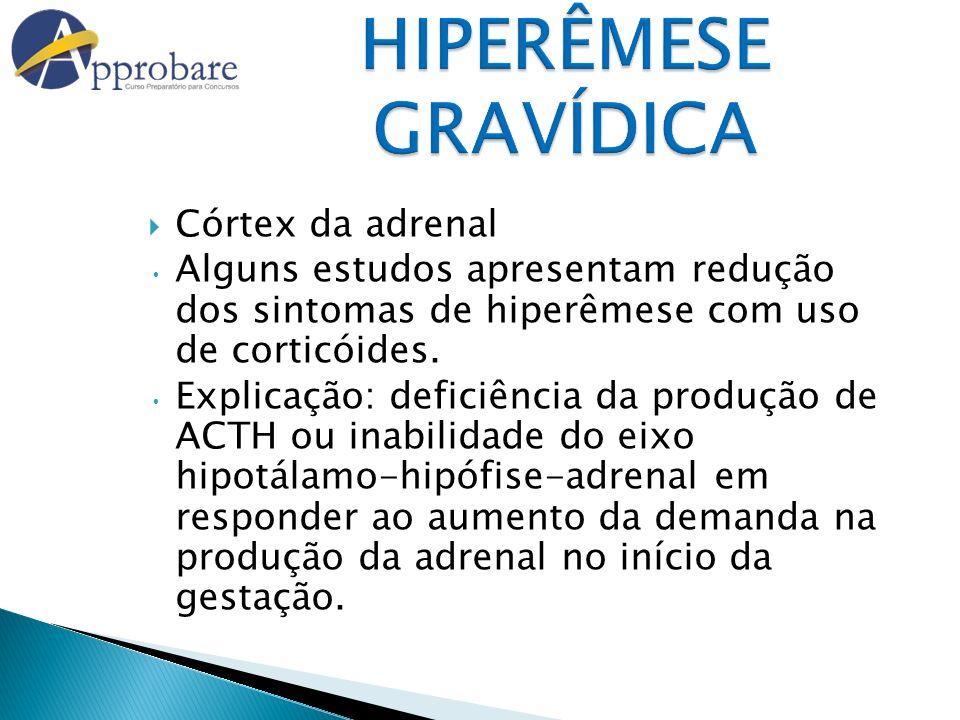 HIPERÊMESE GRAVÍDICA Córtex da adrenal Alguns estudos apresentam redução dos sintomas de hiperêmese com uso de corticóides. Explicação: deficiência da