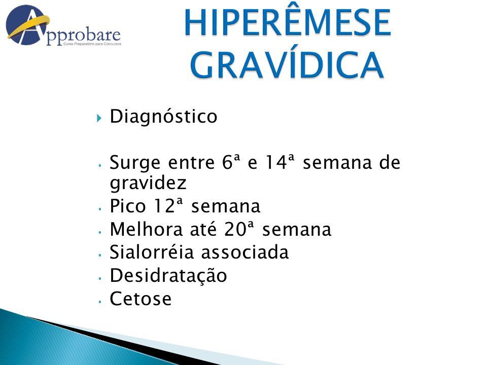 HIPERÊMESE GRAVÍDICA Diagnóstico Surge entre 6ª e 14ª semana de gravidez Pico 12ª semana Melhora até 20ª semana Sialorréia associada Desidratação Ceto