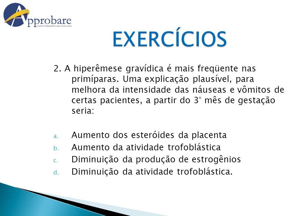 EXERCÍCIOS 2. A hiperêmese gravídica é mais freqüente nas primíparas. Uma explicação plausível, para melhora da intensidade das náuseas e vômitos de c