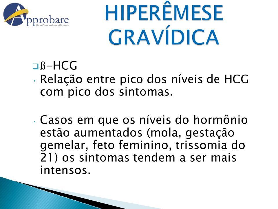 HIPERÊMESE GRAVÍDICA ß -HCG Relação entre pico dos níveis de HCG com pico dos sintomas. Casos em que os níveis do hormônio estão aumentados (mola, ges