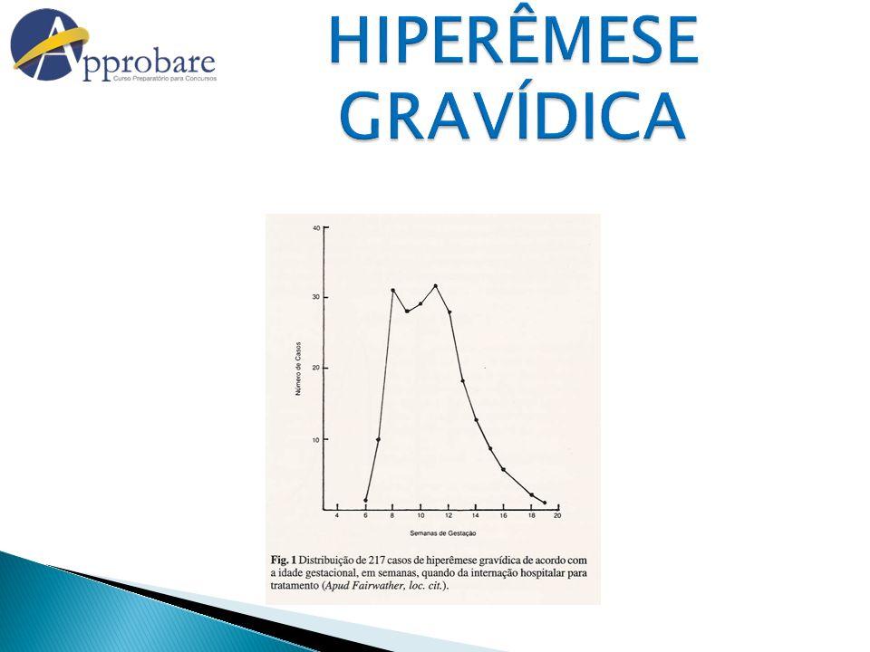 Estradiol Alguns estudos mostram um aumento dos níveis de estradiol em gestantes com quadro de hiperêmese gravídica.(Depue, 1987) Hiperêmese é mais prevalente em condições associadas a níveis aumentados de estrógenos, como nas gestantes com sobrepeso, na primigesta e em fetos com criptorquidia.
