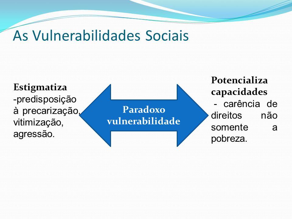 As Vulnerabilidades Sociais Paradoxo vulnerabilidade Estigmatiza -predisposição à precarização, vitimização, agressão.