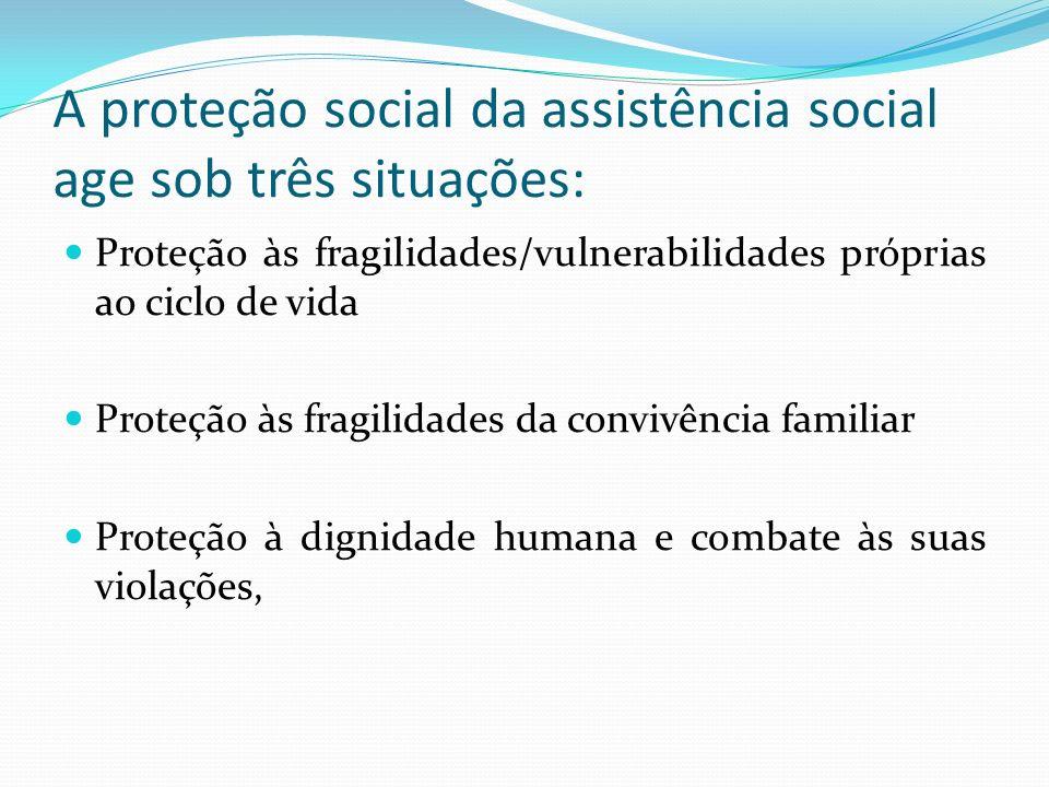 A proteção social da assistência social age sob três situações: Proteção às fragilidades/vulnerabilidades próprias ao ciclo de vida Proteção às fragilidades da convivência familiar Proteção à dignidade humana e combate às suas violações,