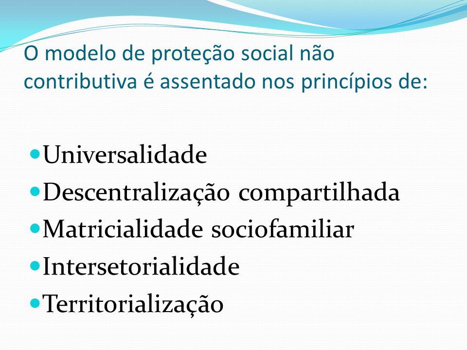 O modelo de proteção social não contributiva é assentado nos princípios de: Universalidade Descentralização compartilhada Matricialidade sociofamiliar Intersetorialidade Territorialização