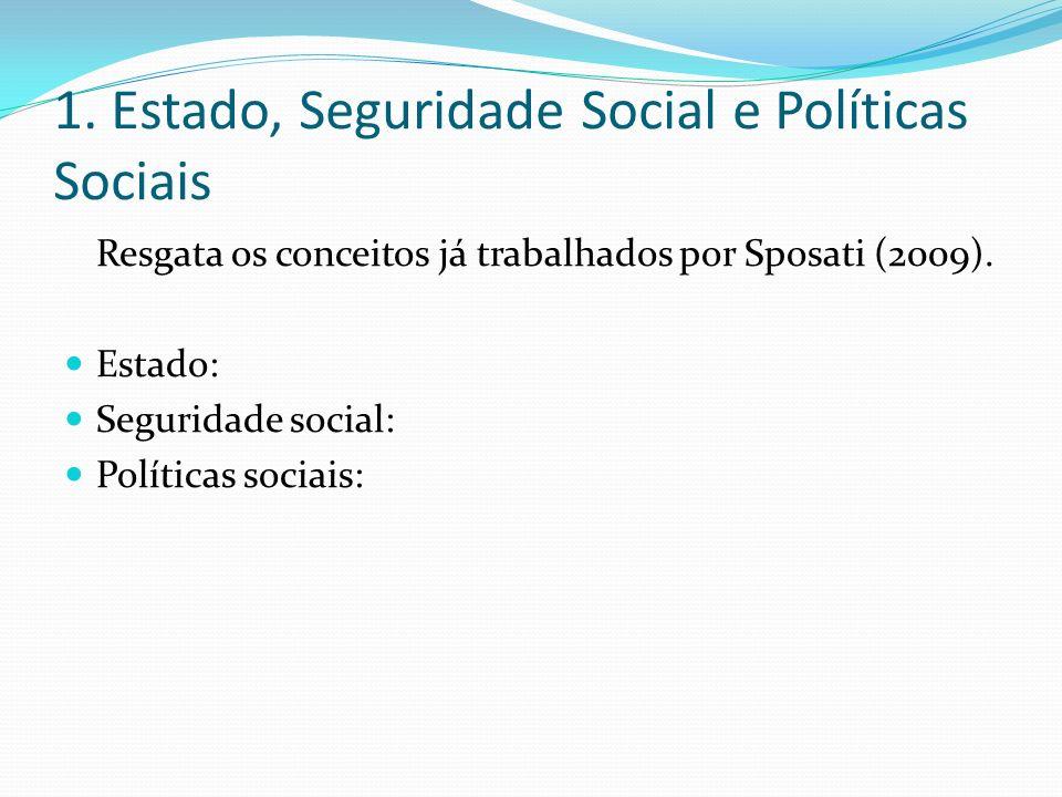 1. Estado, Seguridade Social e Políticas Sociais Resgata os conceitos já trabalhados por Sposati (2009). Estado: Seguridade social: Políticas sociais: