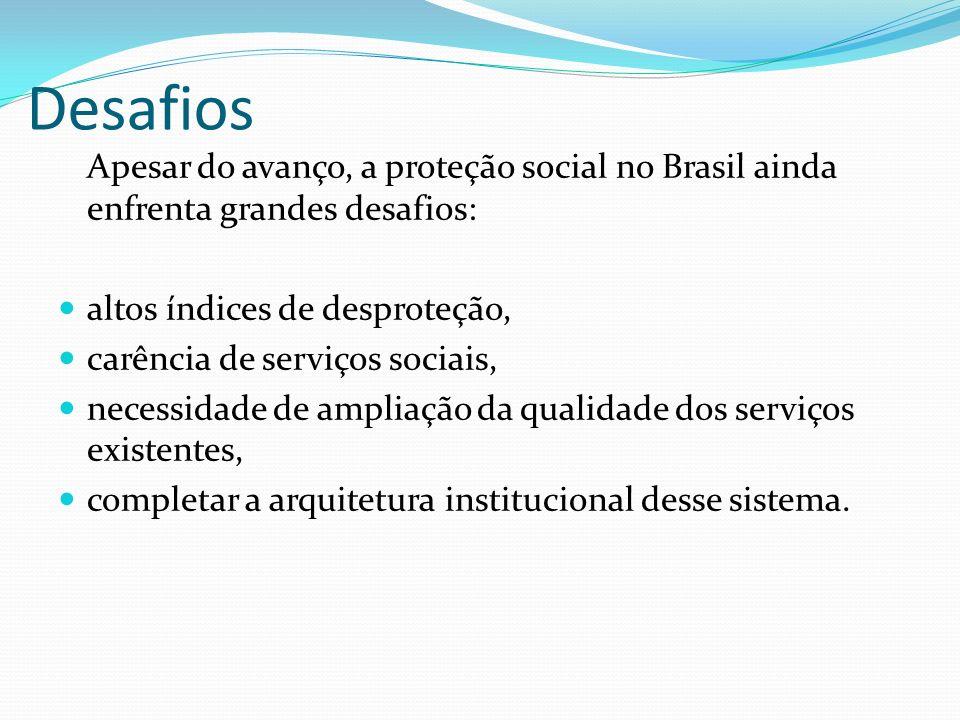 Desafios Apesar do avanço, a proteção social no Brasil ainda enfrenta grandes desafios: altos índices de desproteção, carência de serviços sociais, necessidade de ampliação da qualidade dos serviços existentes, completar a arquitetura institucional desse sistema.