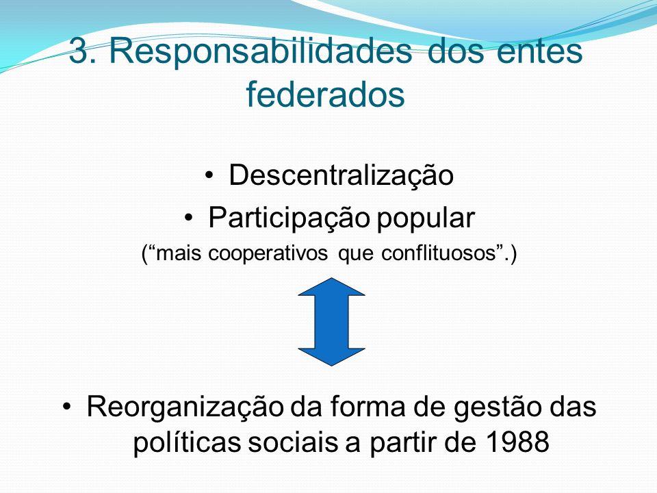 3. Responsabilidades dos entes federados Descentralização Participação popular (mais cooperativos que conflituosos.) Reorganização da forma de gestão