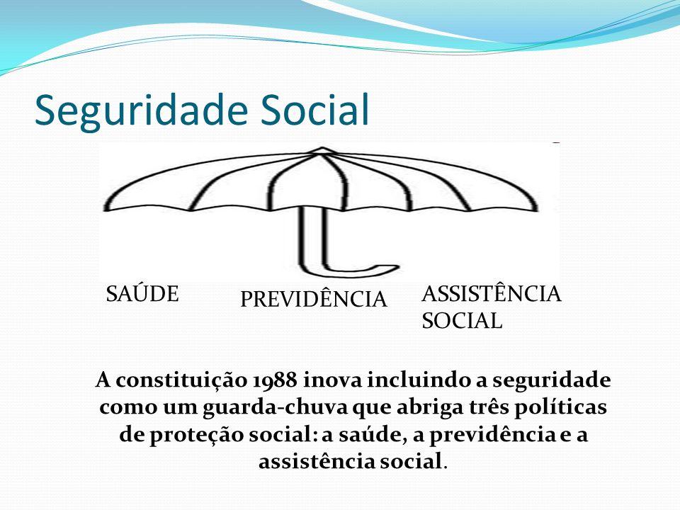 Seguridade Social privações decorrentes de riscos sociais enfermidade, maternidade, acidente de trabalho, invalidez, velhice, morte.