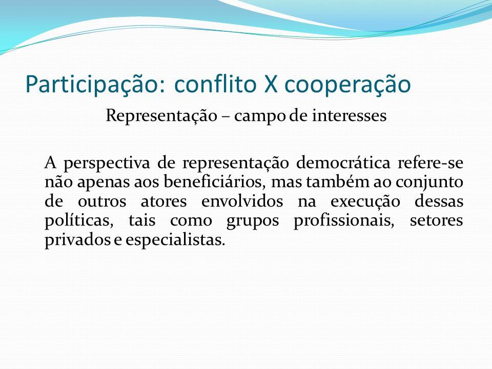 Participação: conflito X cooperação Representação – campo de interesses A perspectiva de representação democrática refere-se não apenas aos beneficiários, mas também ao conjunto de outros atores envolvidos na execução dessas políticas, tais como grupos profissionais, setores privados e especialistas.