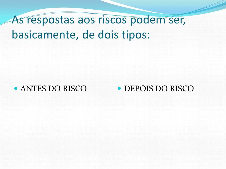 As respostas aos riscos podem ser, basicamente, de dois tipos: ANTES DO RISCO DEPOIS DO RISCO