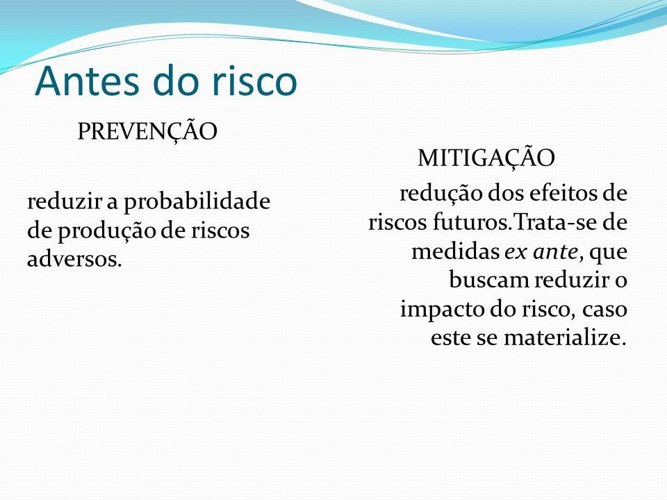 PREVENÇÃO reduzir a probabilidade de produção de riscos adversos.
