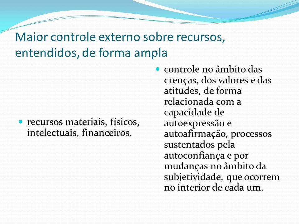Maior controle externo sobre recursos, entendidos, de forma ampla recursos materiais, físicos, intelectuais, financeiros.