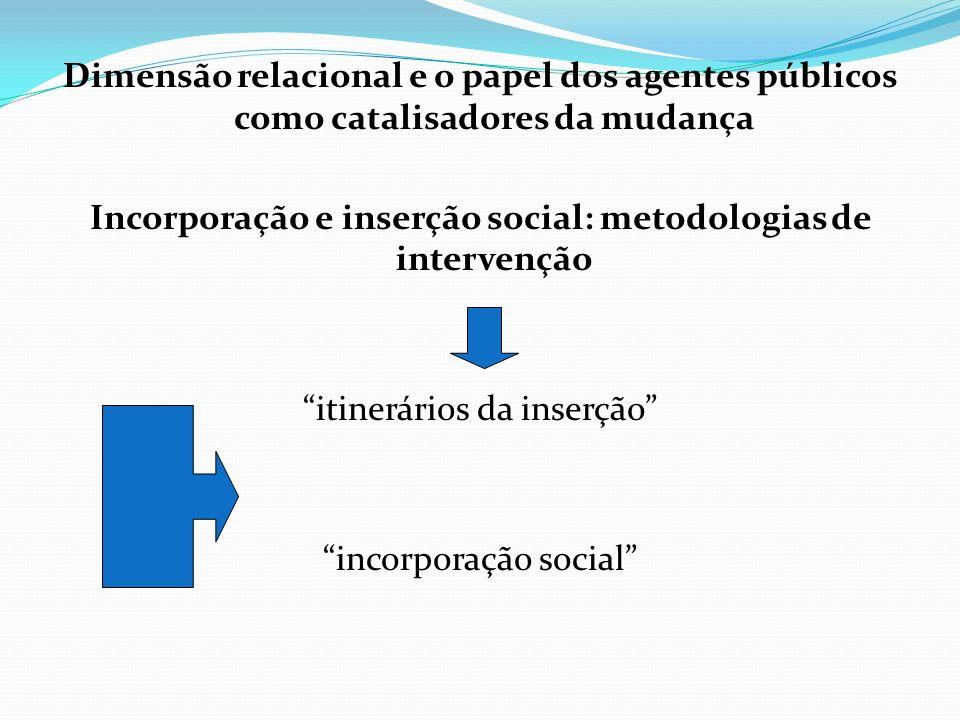 Dimensão relacional e o papel dos agentes públicos como catalisadores da mudança Incorporação e inserção social: metodologias de intervenção itinerários da inserção incorporação social