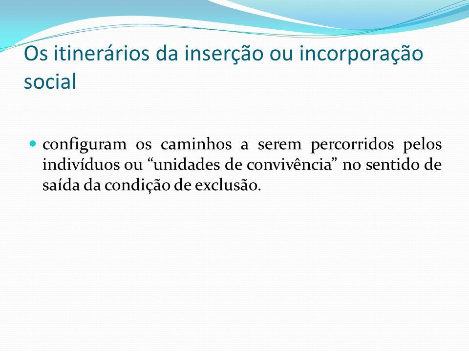 Os itinerários da inserção ou incorporação social configuram os caminhos a serem percorridos pelos indivíduos ou unidades de convivência no sentido de saída da condição de exclusão.