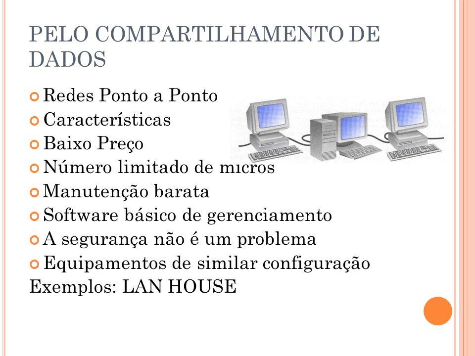 PELO COMPARTILHAMENTO DE DADOS Redes Ponto a Ponto Características Baixo Preço Número limitado de micros Manutenção barata Software básico de gerencia