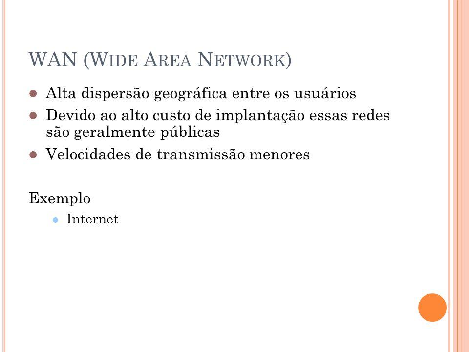 WAN (W IDE A REA N ETWORK ) Alta dispersão geográfica entre os usuários Devido ao alto custo de implantação essas redes são geralmente públicas Veloci