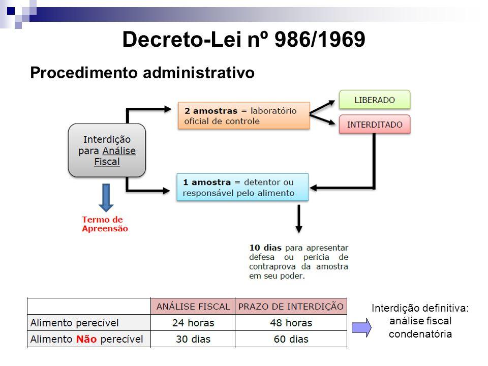 Decreto-Lei nº 986/1969 Procedimento administrativo Interdição definitiva: análise fiscal condenatória