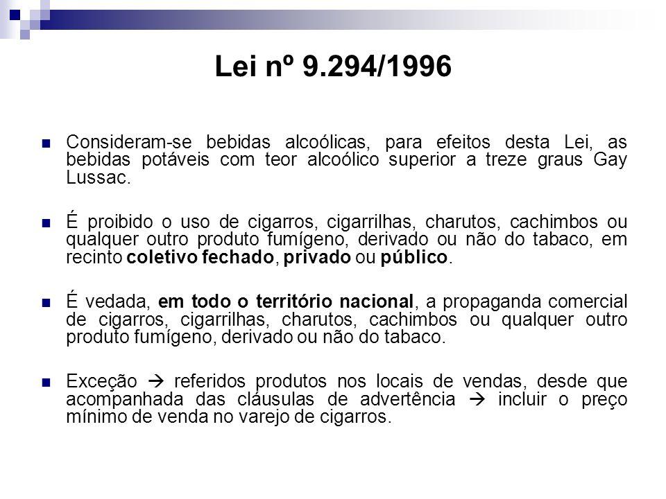 Lei nº 9.294/1996 Consideram-se bebidas alcoólicas, para efeitos desta Lei, as bebidas potáveis com teor alcoólico superior a treze graus Gay Lussac.