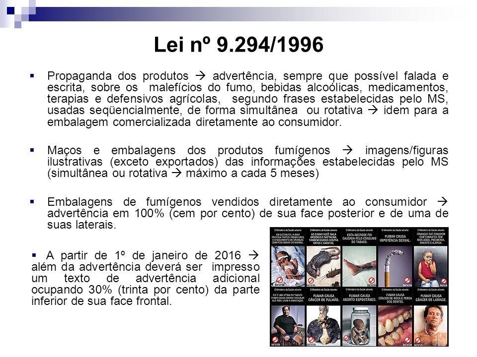 Lei nº 9.294/1996 Propaganda dos produtos advertência, sempre que possível falada e escrita, sobre os malefícios do fumo, bebidas alcoólicas, medicame