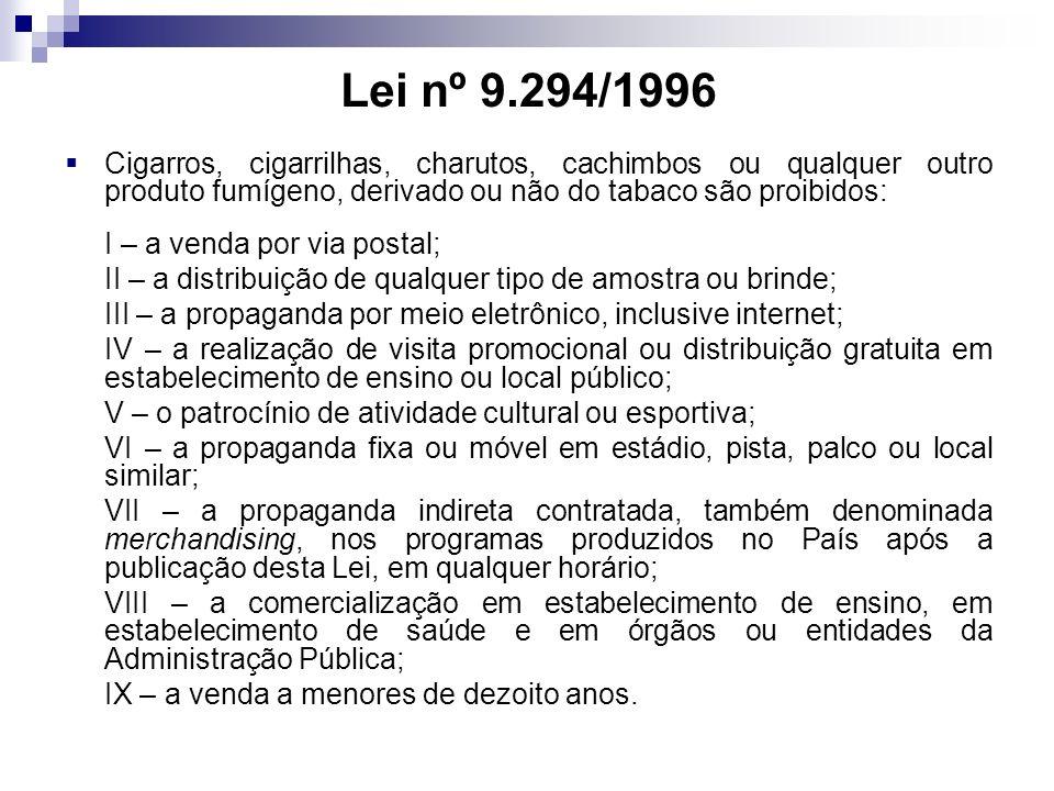 Lei nº 9.294/1996 Cigarros, cigarrilhas, charutos, cachimbos ou qualquer outro produto fumígeno, derivado ou não do tabaco são proibidos: I – a venda