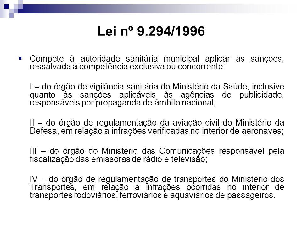 Lei nº 9.294/1996 Compete à autoridade sanitária municipal aplicar as sanções, ressalvada a competência exclusiva ou concorrente: I – do órgão de vigi