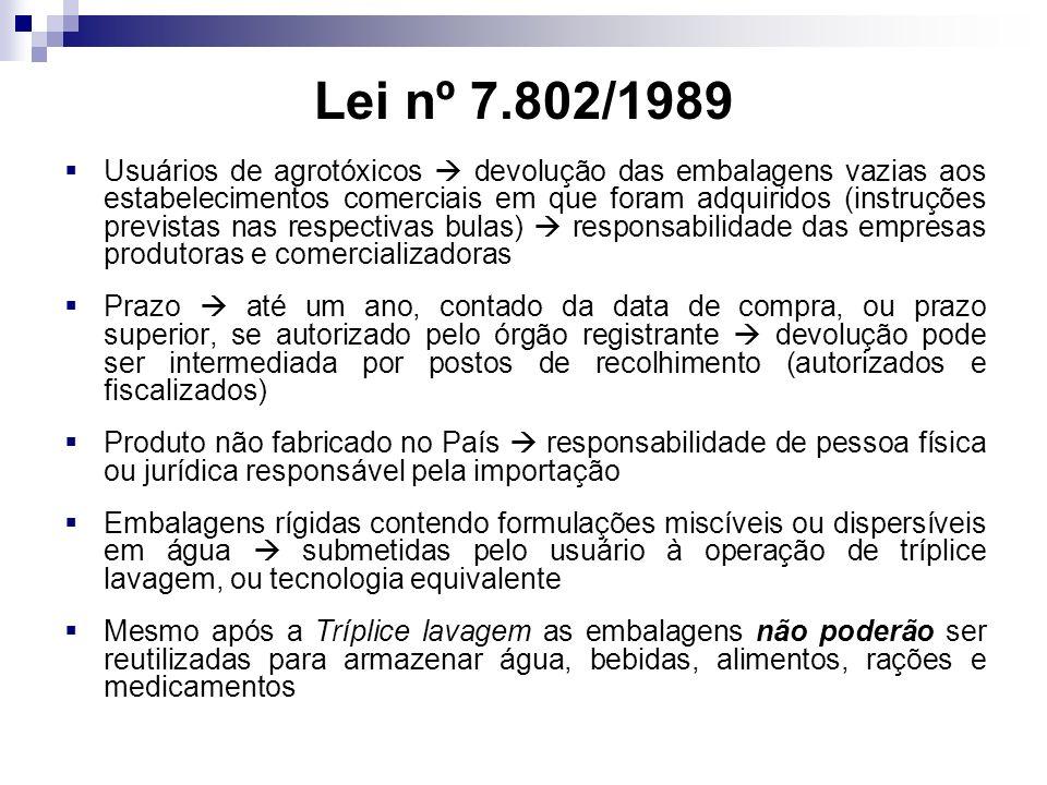 Lei nº 7.802/1989 Usuários de agrotóxicos devolução das embalagens vazias aos estabelecimentos comerciais em que foram adquiridos (instruções previstas nas respectivas bulas) responsabilidade das empresas produtoras e comercializadoras Prazo até um ano, contado da data de compra, ou prazo superior, se autorizado pelo órgão registrante devolução pode ser intermediada por postos de recolhimento (autorizados e fiscalizados) Produto não fabricado no País responsabilidade de pessoa física ou jurídica responsável pela importação Embalagens rígidas contendo formulações miscíveis ou dispersíveis em água submetidas pelo usuário à operação de tríplice lavagem, ou tecnologia equivalente Mesmo após a Tríplice lavagem as embalagens não poderão ser reutilizadas para armazenar água, bebidas, alimentos, rações e medicamentos