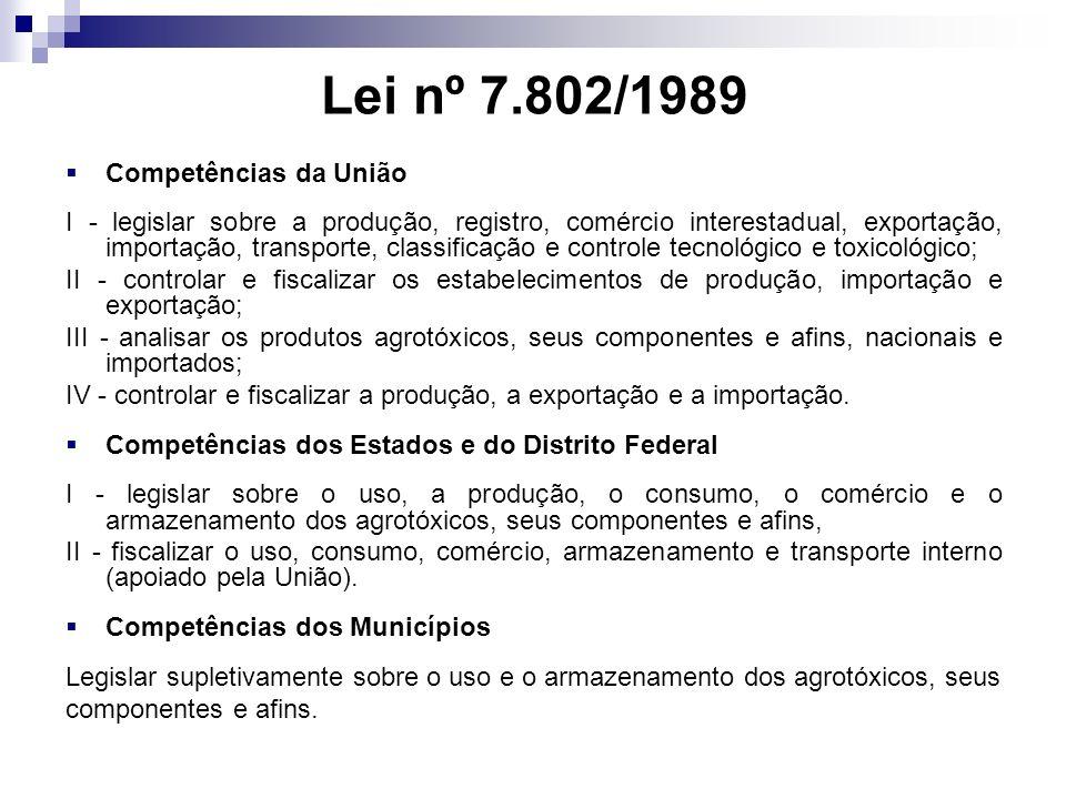 Lei nº 7.802/1989 Competências da União I - legislar sobre a produção, registro, comércio interestadual, exportação, importação, transporte, classificação e controle tecnológico e toxicológico; II - controlar e fiscalizar os estabelecimentos de produção, importação e exportação; III - analisar os produtos agrotóxicos, seus componentes e afins, nacionais e importados; IV - controlar e fiscalizar a produção, a exportação e a importação.