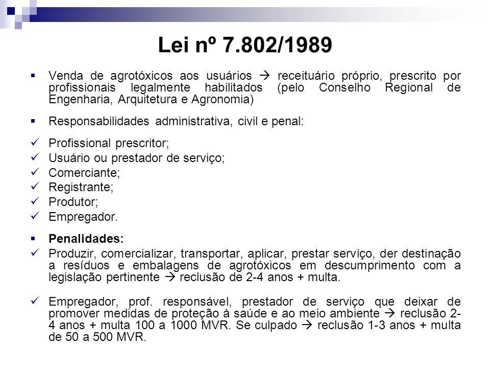 Lei nº 7.802/1989 Venda de agrotóxicos aos usuários receituário próprio, prescrito por profissionais legalmente habilitados (pelo Conselho Regional de