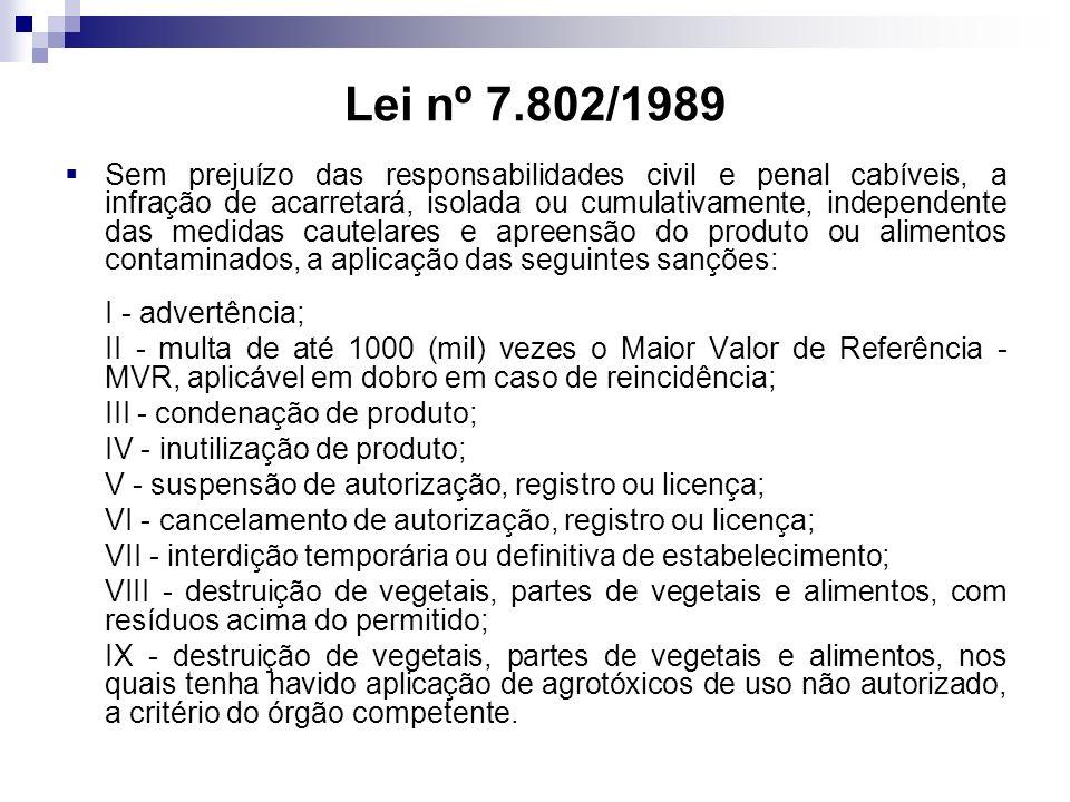 Lei nº 7.802/1989 Sem prejuízo das responsabilidades civil e penal cabíveis, a infração de acarretará, isolada ou cumulativamente, independente das medidas cautelares e apreensão do produto ou alimentos contaminados, a aplicação das seguintes sanções: I - advertência; II - multa de até 1000 (mil) vezes o Maior Valor de Referência - MVR, aplicável em dobro em caso de reincidência; III - condenação de produto; IV - inutilização de produto; V - suspensão de autorização, registro ou licença; VI - cancelamento de autorização, registro ou licença; VII - interdição temporária ou definitiva de estabelecimento; VIII - destruição de vegetais, partes de vegetais e alimentos, com resíduos acima do permitido; IX - destruição de vegetais, partes de vegetais e alimentos, nos quais tenha havido aplicação de agrotóxicos de uso não autorizado, a critério do órgão competente.