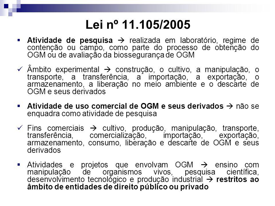 Lei nº 11.105/2005 Atividade de pesquisa realizada em laboratório, regime de contenção ou campo, como parte do processo de obtenção do OGM ou de avaliação da biossegurança de OGM Âmbito experimental construção, o cultivo, a manipulação, o transporte, a transferência, a importação, a exportação, o armazenamento, a liberação no meio ambiente e o descarte de OGM e seus derivados Atividade de uso comercial de OGM e seus derivados não se enquadra como atividade de pesquisa Fins comerciais cultivo, produção, manipulação, transporte, transferência, comercialização, importação, exportação, armazenamento, consumo, liberação e descarte de OGM e seus derivados Atividades e projetos que envolvam OGM ensino com manipulação de organismos vivos, pesquisa científica, desenvolvimento tecnológico e produção industrial restritos ao âmbito de entidades de direito público ou privado