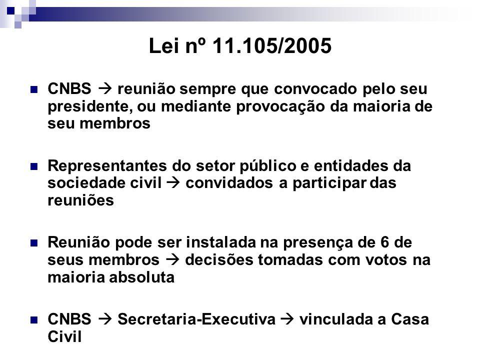 Lei nº 11.105/2005 CNBS reunião sempre que convocado pelo seu presidente, ou mediante provocação da maioria de seu membros Representantes do setor púb