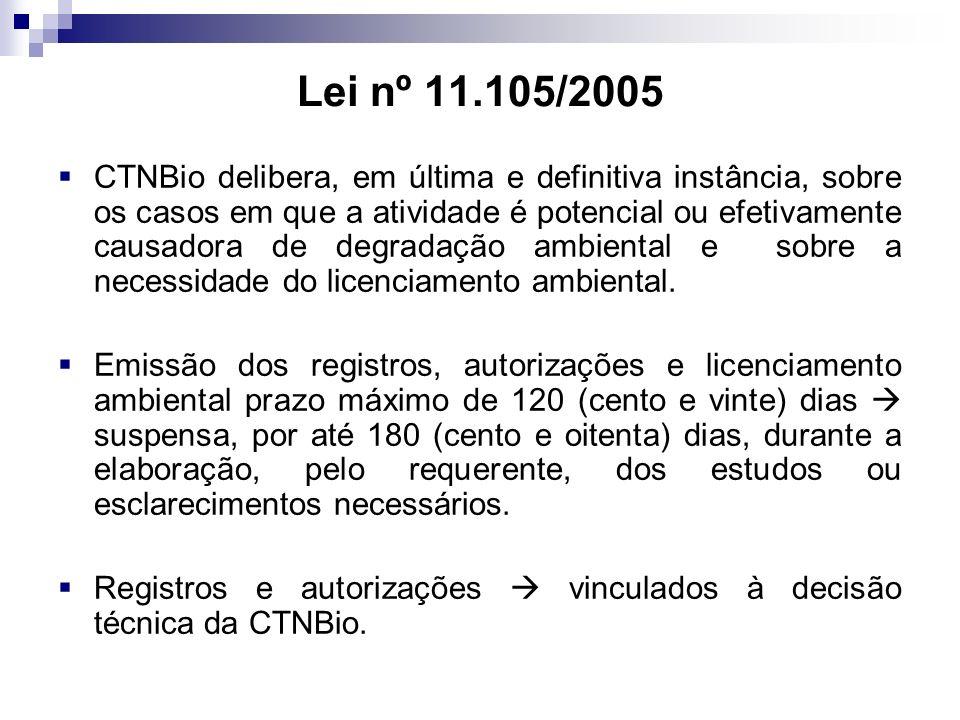 Lei nº 11.105/2005 CTNBio delibera, em última e definitiva instância, sobre os casos em que a atividade é potencial ou efetivamente causadora de degradação ambiental e sobre a necessidade do licenciamento ambiental.