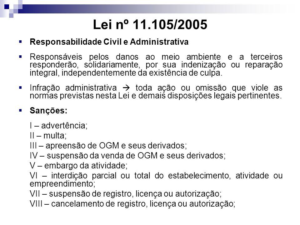 Lei nº 11.105/2005 Responsabilidade Civil e Administrativa Responsáveis pelos danos ao meio ambiente e a terceiros responderão, solidariamente, por sua indenização ou reparação integral, independentemente da existência de culpa.