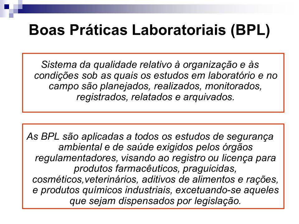 Boas Práticas Laboratoriais (BPL) Sistema da qualidade relativo à organização e às condições sob as quais os estudos em laboratório e no campo são planejados, realizados, monitorados, registrados, relatados e arquivados.
